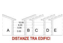 Distanze tra edifici