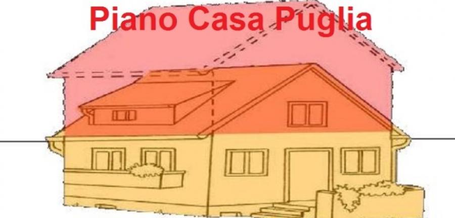 Piano Casa attivo ancora per 6 mesi - www ...